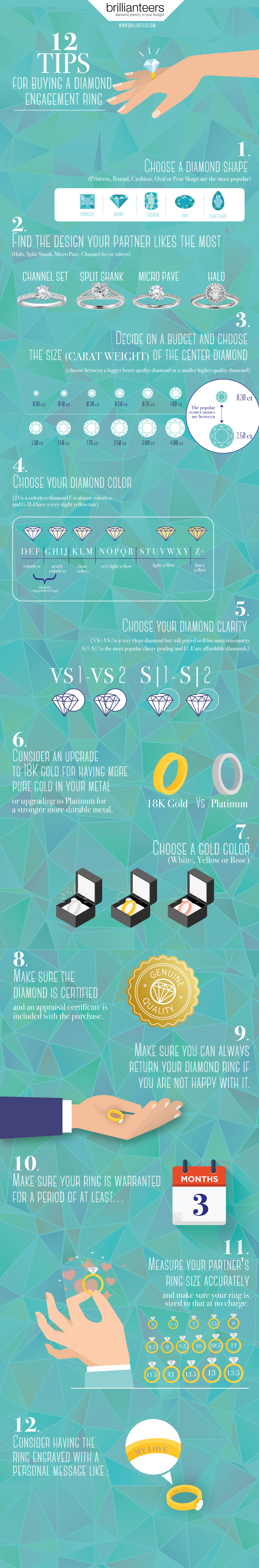 Infographic: 12 tips for buying a diamond engagement ring